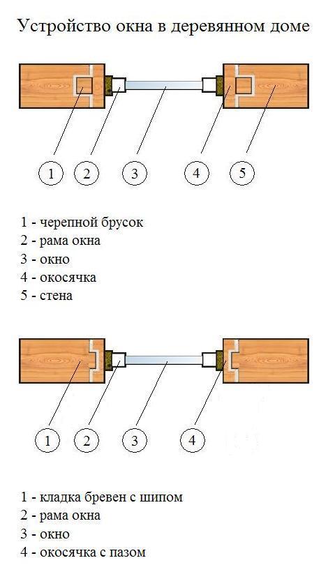 Как использовать пигмент в дизайне ногтей
