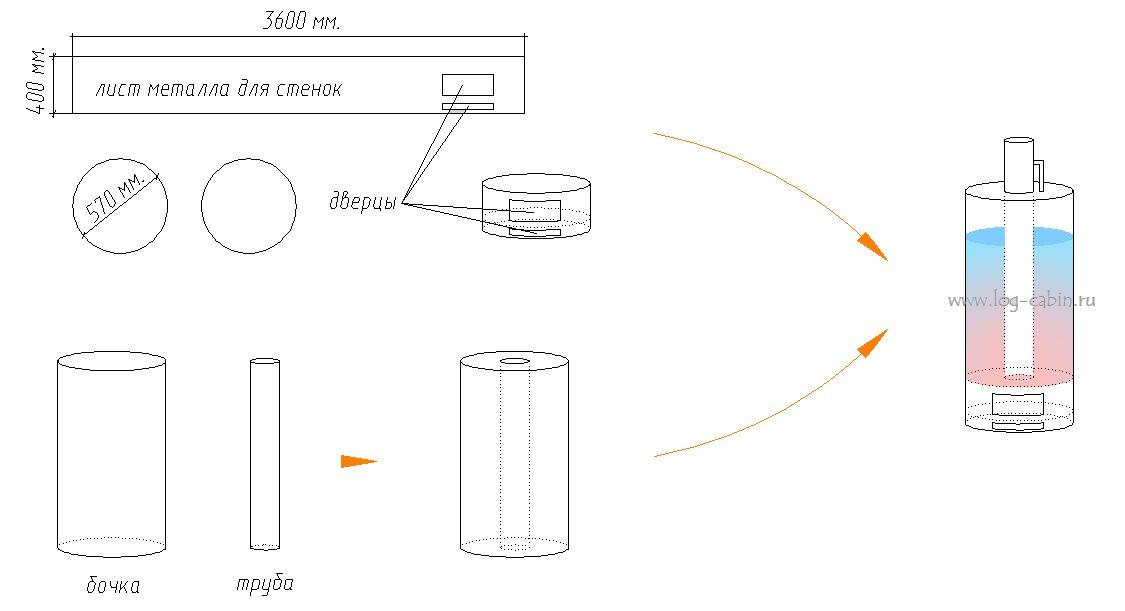 Как сделать вискозиметр чертежи