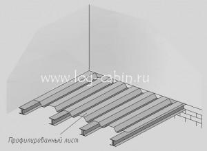 Укладка профлиста для заливки бетонного пола в деревянном доме