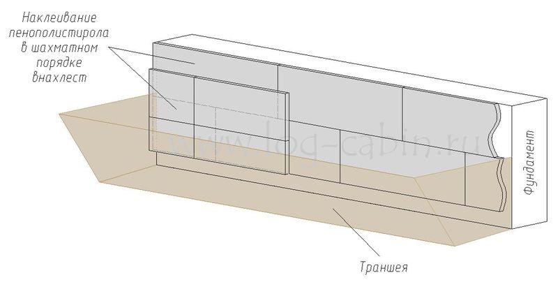 Isolation phonique joint fenetre trouver un artisan for Joint isolation fenetre