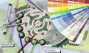 Эскизы планировки ландшафта
