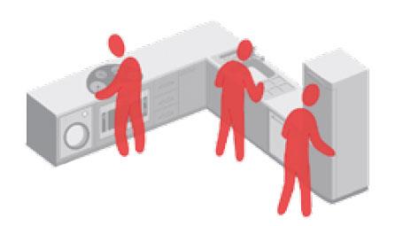 Угловое размещение кухни