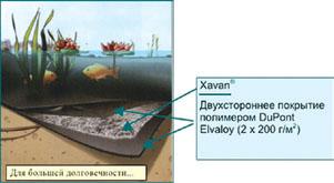 Геомембрана Xavan®