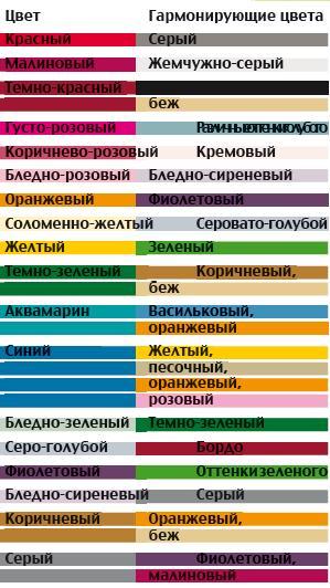 Стильные краски