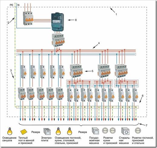 Подключение УЗО в трехфазную сеть
