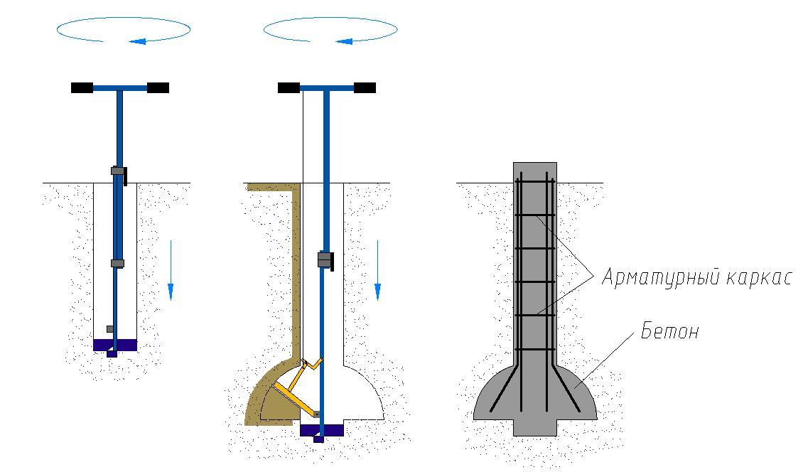 механизированный бур тисэ