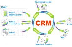 CRM система для строительной компании