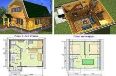 Загородная недвижимость. Маленькие дачи с мансардой