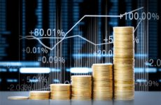 Форекс индикаторы – расчет прибыли и убытков