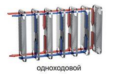 Ассортимент теплообменников в наличии или изготовление на заказ